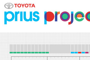 Toyota Prius Projects